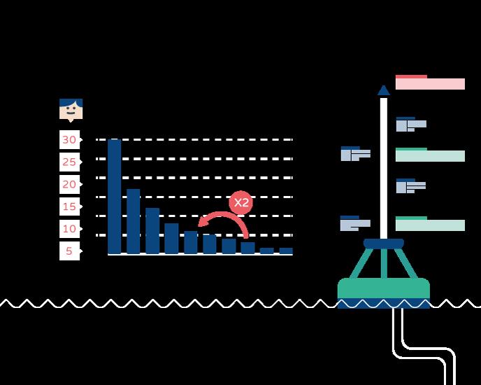 SEO strategie voor webshops en websites
